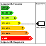 Diagnostic Energétique via Smappee